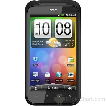 HTC Incredible S / S710E