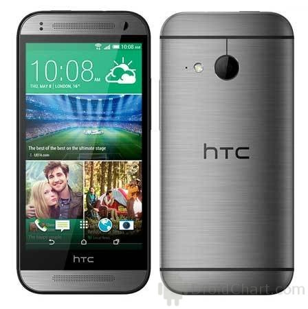 HTC One Mini 2 / ONEMINI2