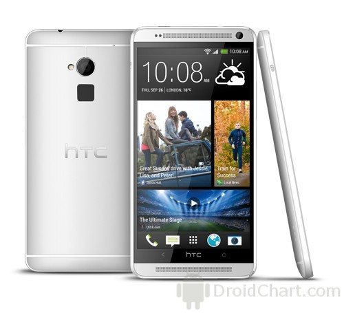 HTC One Max / ONEMAX