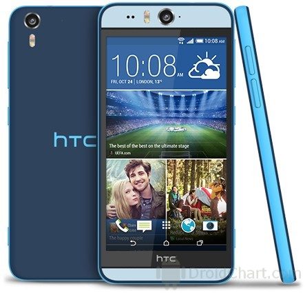 HTC Desire EYE / DEYE