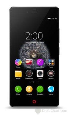 ZTE Nubia Z9 Mini Elite / NZ9MIE