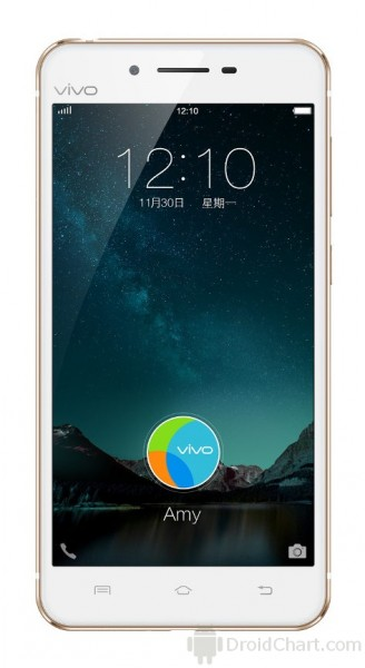 Vivo X6S Plus / X6SP