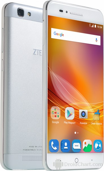 the growth zte blade a610 kilogram about