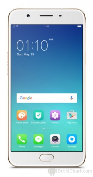 Oppo F1s / A1601