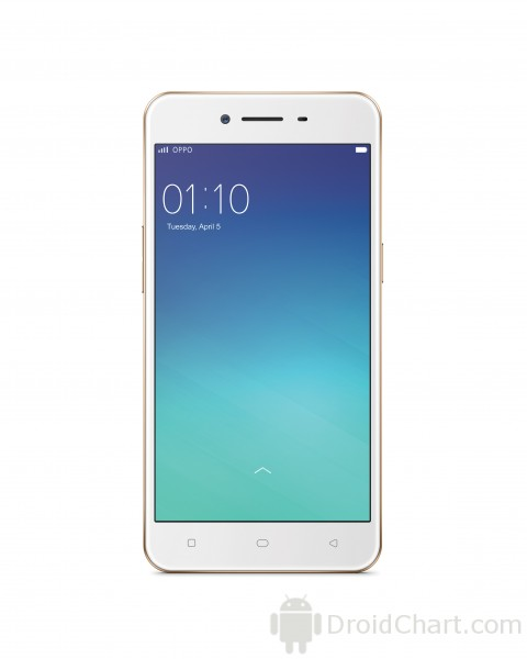 Oppo A37 / A37