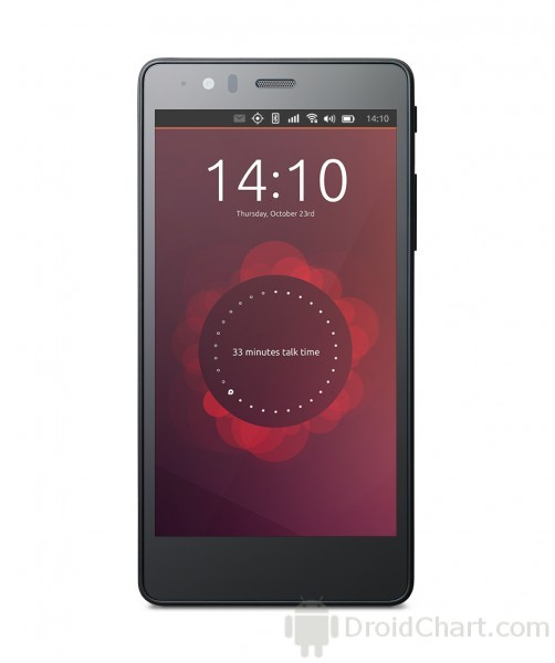 BQ Aquaris E5 HD Ubuntu Edition / AQE5HDU