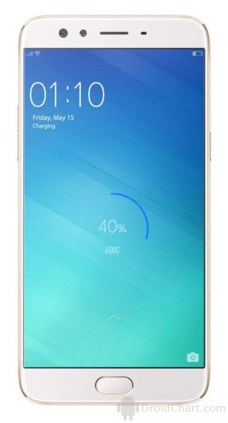 Oppo F3 Plus review: Pros and Cons [2019]   DroidChart com