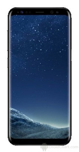 Samsung Galaxy S8 Plus / SM-G955
