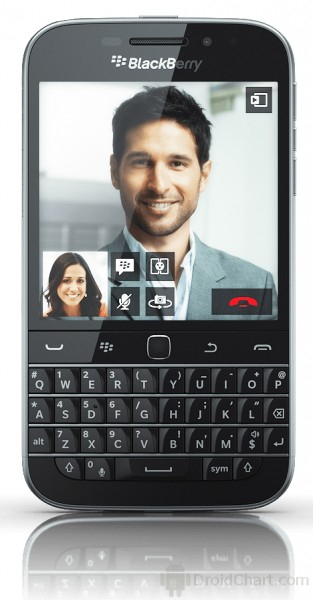 BlackBerry Classic / CLSSC