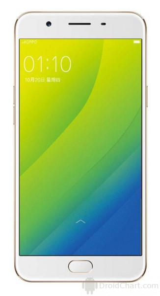Oppo A77 / A77
