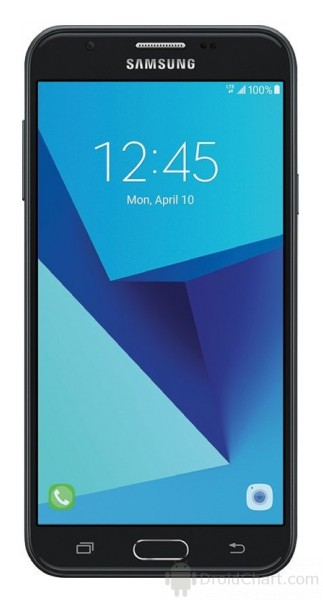 Samsung Galaxy J7 2017 review: Pros and Cons [2019] | DroidChart com