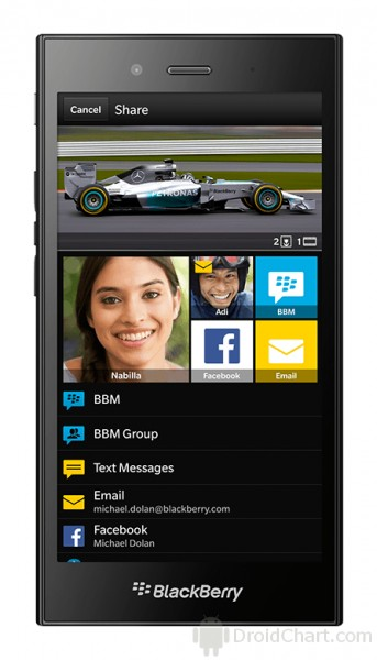 BlackBerry Z3 / Z3