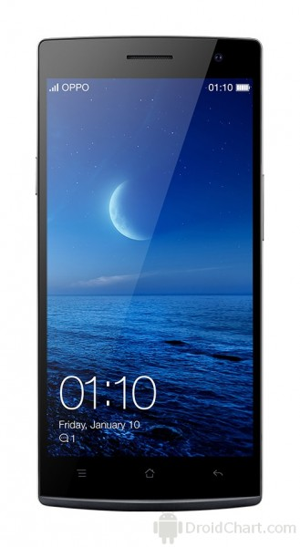 Oppo Find 7A / Find 7A