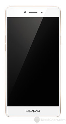 Oppo A53 / A53
