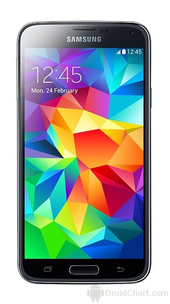 Samsung Galaxy S5 Plus / G901F