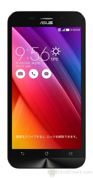 asus zenfone max 2015 review and specifications. Black Bedroom Furniture Sets. Home Design Ideas