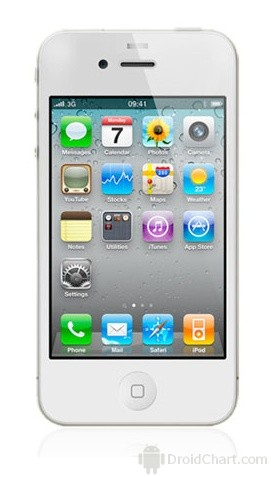 Apple iPhone 4 / IP4