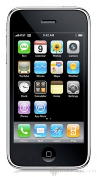 Apple iPhone 3GS / IP3GS