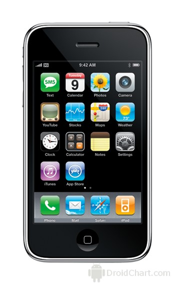 Apple iPhone 3G / IP3G
